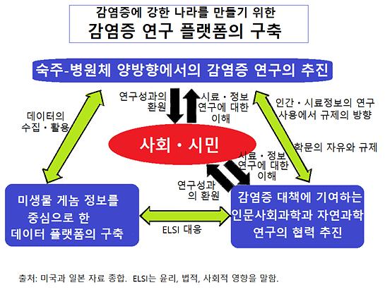 [곽재원의 Now&Future] 어쩌다가 한국 백신 구걸國 되어버렸나