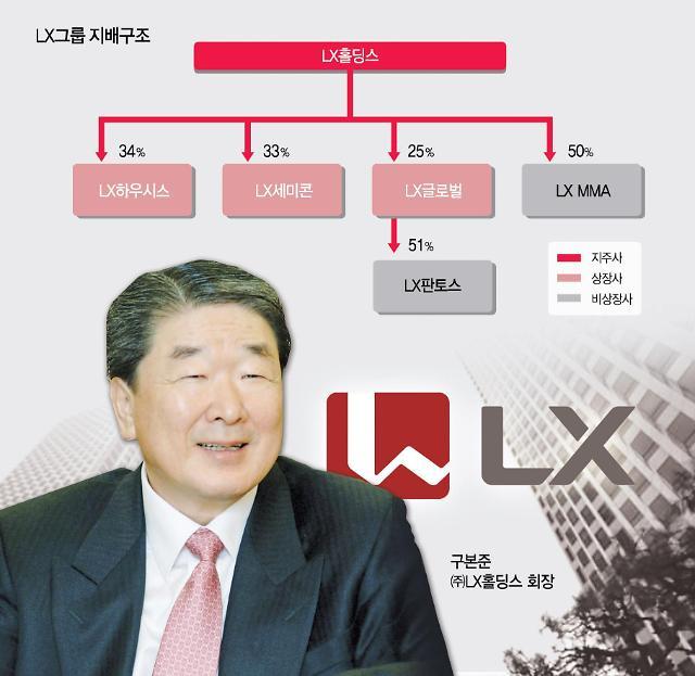 '자산 8조' LX그룹 공식 출범...구본준 회장, '승부사 기질' 주목