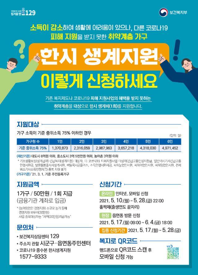 서울시, 소득 감소 '생계위기가구'에 50만원 지원…10일부터 온라인 접수