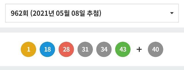 962회 로또 당첨번호·지역은?...1등 12명 중 대구 달성군 무려 3명