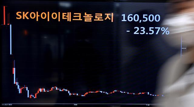 韩电池材料制造商SKIET上市首日跌超20%