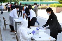 [コロナ19] 新規感染者635人発生・・・地域感染613人・海外流入22人