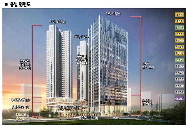 DMC역 인근에 29층 사무실 건물과 35층 공동주택 들어선다
