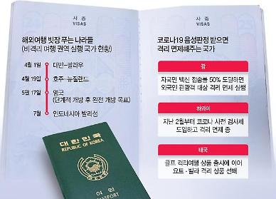 [에프터 코로나 수혜주는] 여행·항공 등 주가 직격탄 종목 관심