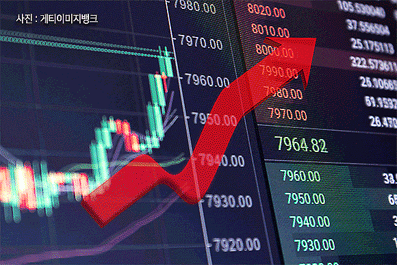 한네트 주가 13.41%↑···한국은행 CBDC 개발, 호재 될까