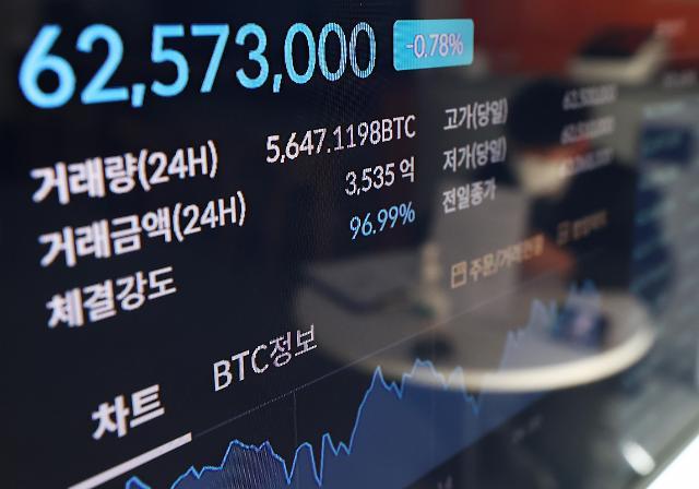 [포토] 비트코인, 6천2백만원대