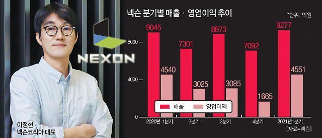 인건비 상승에 주춤한 3N, 주요 신작 앞세워 최대 실적 '재도전'