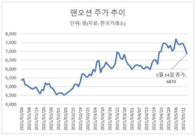 팬오션 선대 확장 효과 주목…증권사 주가 눈높이↑