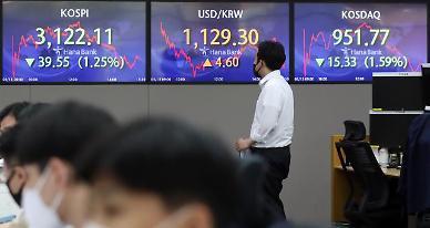인플레 공포에 변동성 커진 증시…FOMC 회의록·한미 정상회담 등 주목