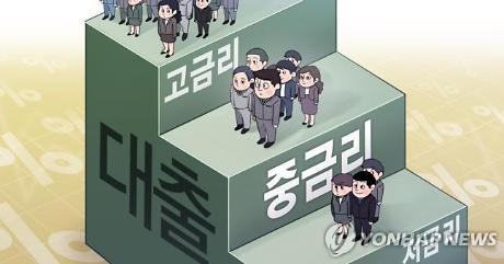 인터넷은행, 중금리대출 경쟁 본격화