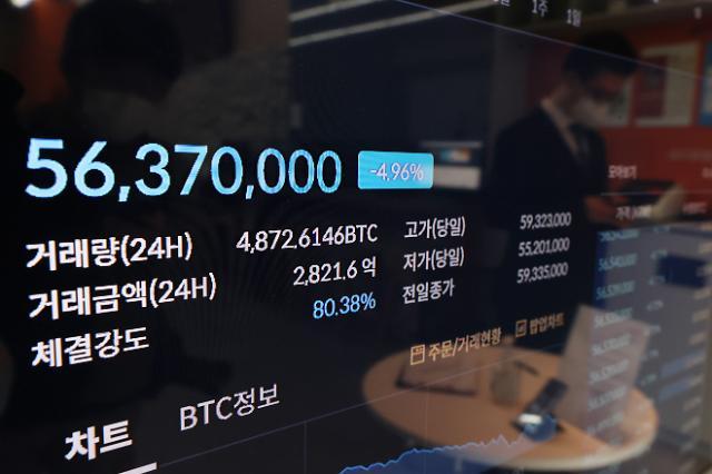 롤러코스터 비트코인…한때 5000만원 위협