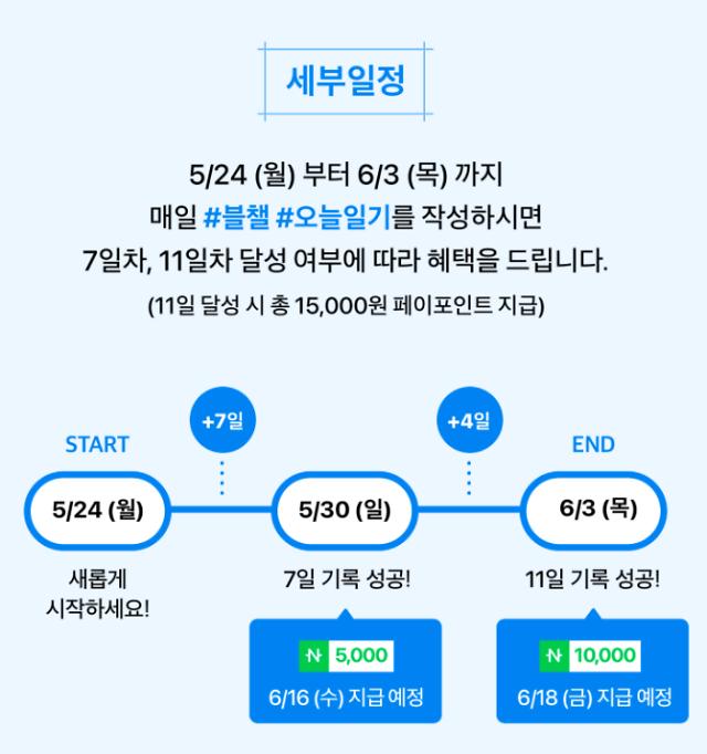 네이버 블로그 '오늘일기 챌린지' 행사 재개
