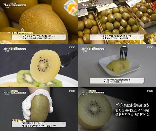 MBC 생방송 오늘아침, 여름철 건강관리 돕는 과일로 '키위' 소개