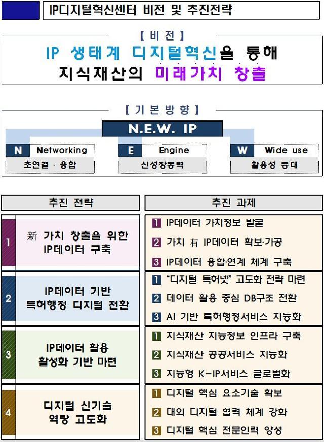 """김용선 특허청 차장 """"숨겨진 특허 D·N·A 찾아낸다"""""""