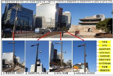 Seoul to commercialize smart street poles for enhanced safety