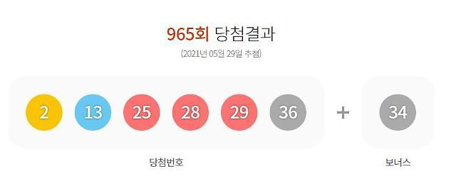 965회 로또 1등 당첨자 7명…당첨지역은 '서울‧부산‧부천‧천안‧문경'