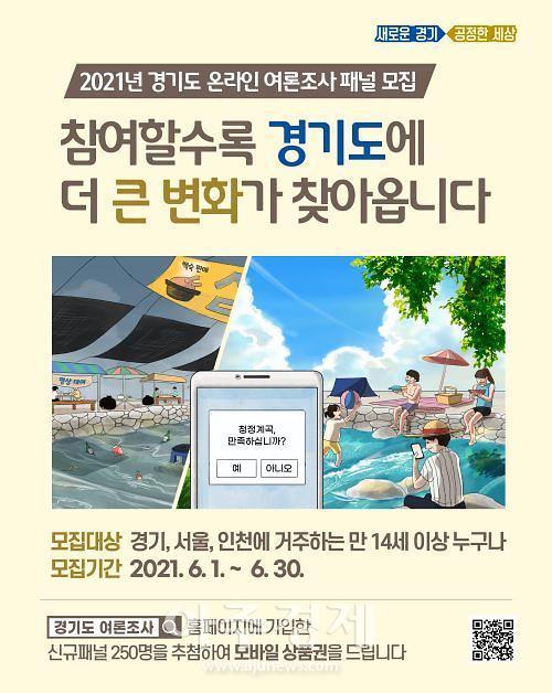 경기도, 30일까지 여론조사 신규 패널 모집···250명 추첨 경품 지급