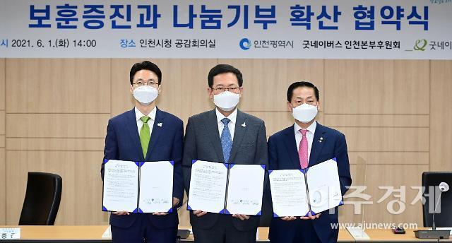 인천시, 굿네이버스와 맞손...민관 공동협약 체결