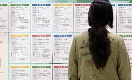 韩5月雇佣保险加入人数同比增3.2% 创下18个月来最大增幅