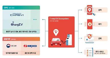 T Map to provide charging station reservation service for EVs