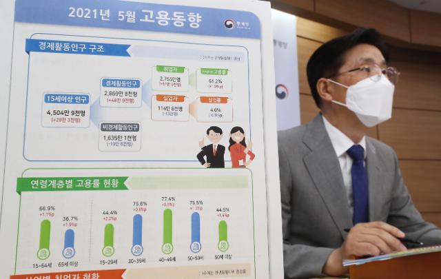 韩5月就业人口同比增61.9万人 连续3个月呈增势