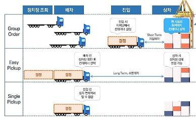 Busan port operator to demonstrate blockchain-based smart logistics system