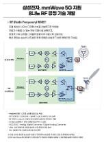 サムスン電子、「8ナノRF工程技術」開発…5G通信向けファウンドリの強化