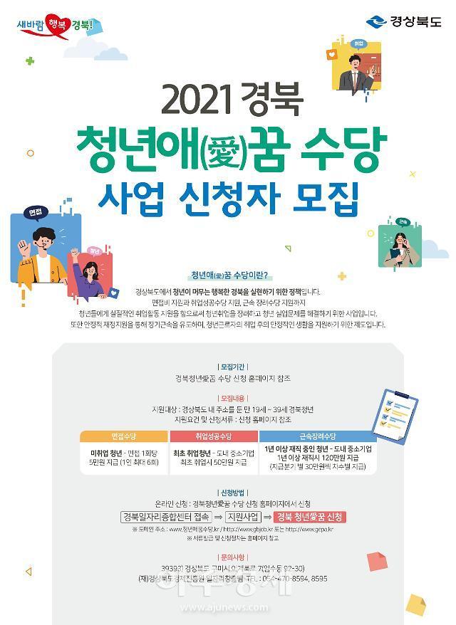 경북도, '청년애(愛)꿈 수당' 본격 시행