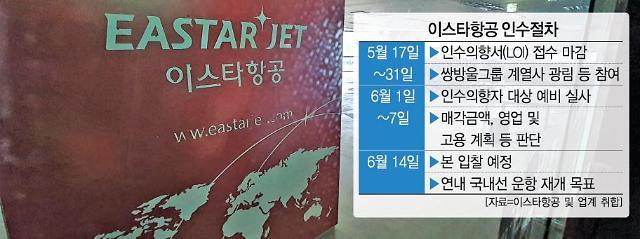 몸값 오른 이스타항공, 이번 주 '최종 인수 후보자' 결정