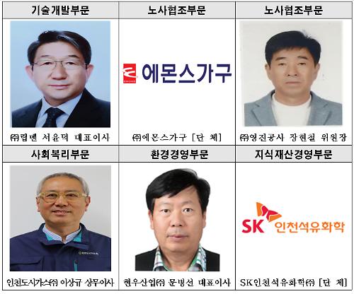 인천상공회의소, '제39회 상공대상' 수상자 선정