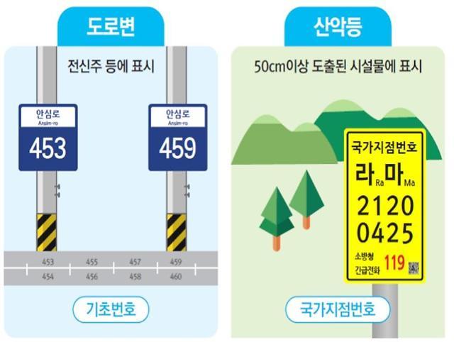 [도로명주소 변천사] ②택시승강장·숲길에도 생긴다