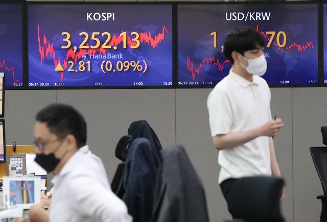 韩国KOSPI指数时隔一周再创收盘历史新高