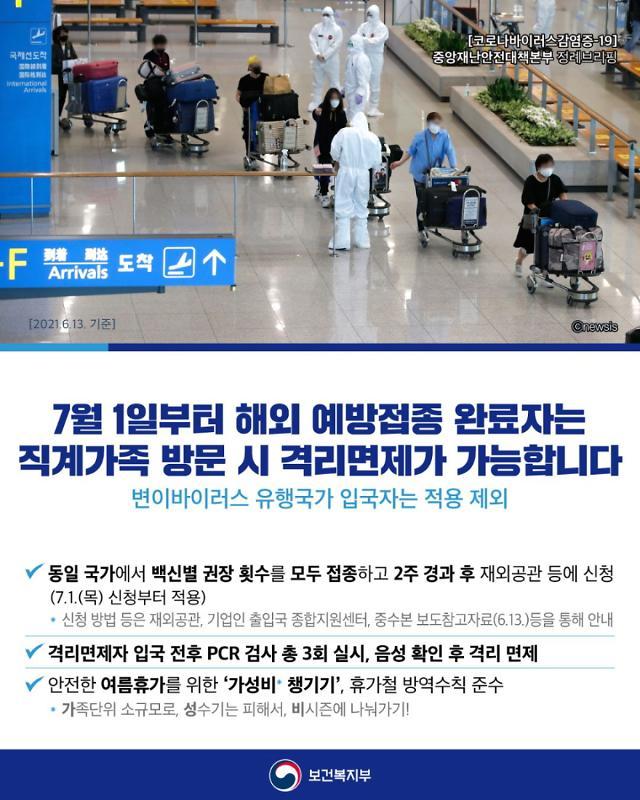 [NNA] 해외 백신 접종자, 7월부터 격리면제