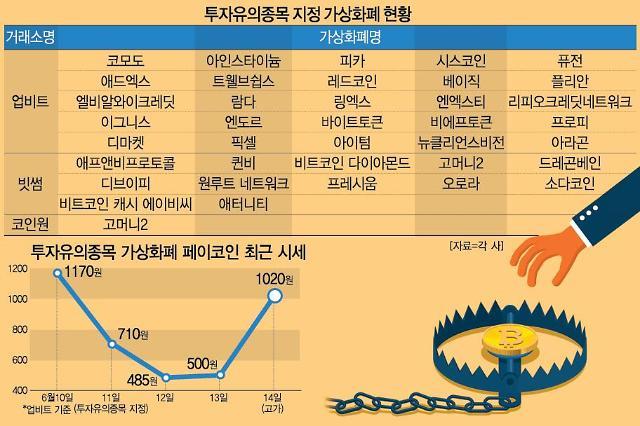 """업비트 가상화폐 솎아내기에…K코인들 """"엄중한 항의"""" 반발"""