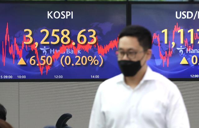 韩综合股指连创新高 创业板高开低收