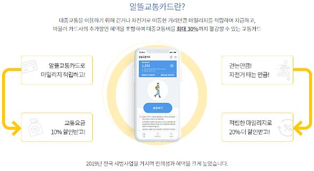 9월부터 스마트폰 하나로 전국에서 모바일 알뜰교통카드 이용