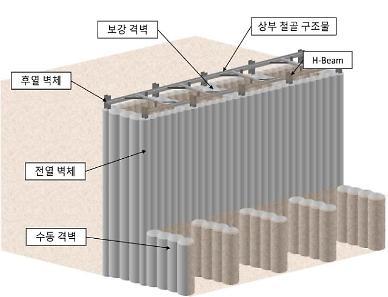 포스코건설, 연약지반 자립식 흙막이공법 건설신기술 지정