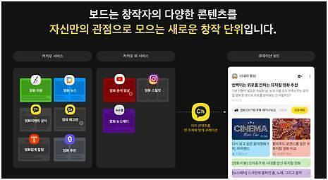 Kakao推出订阅式文化资讯平台 开启自媒体服务新篇章