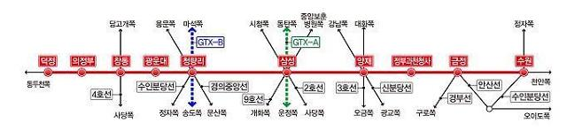 GTX-C노선 우선협상대상자에 현대건설 컨소시엄…인덕원·의왕 집값 들썩