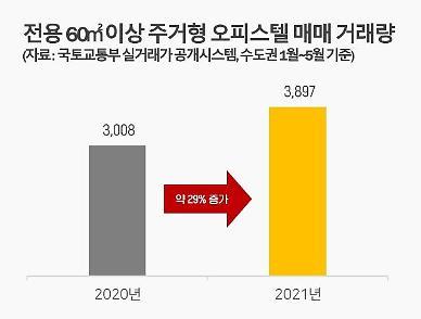 주택공급 감소에 수도권 아파트 미분양 역대 최저