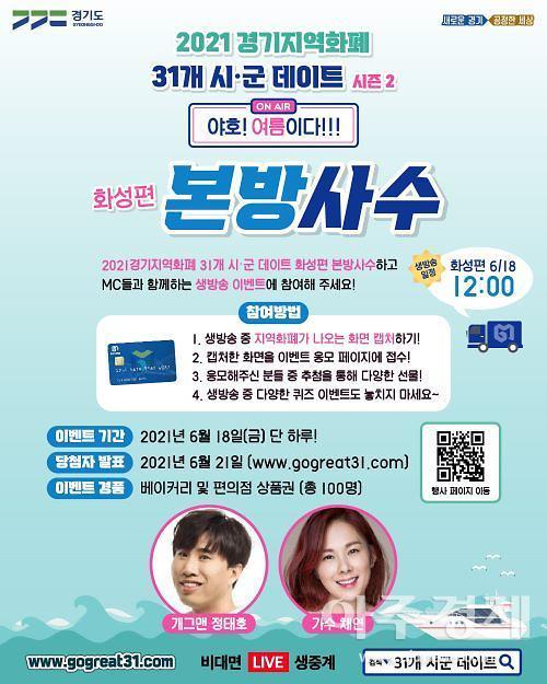 경기도, '경기지역화폐 31개 시군 데이트 시즌 2... '스타트'