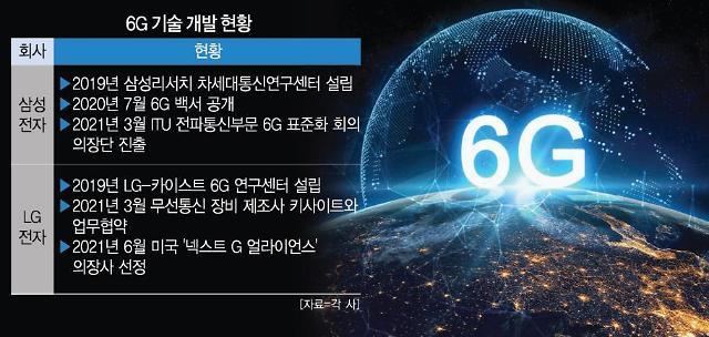 S. Korea earmarks $193 mln for development of core 6G technologies
