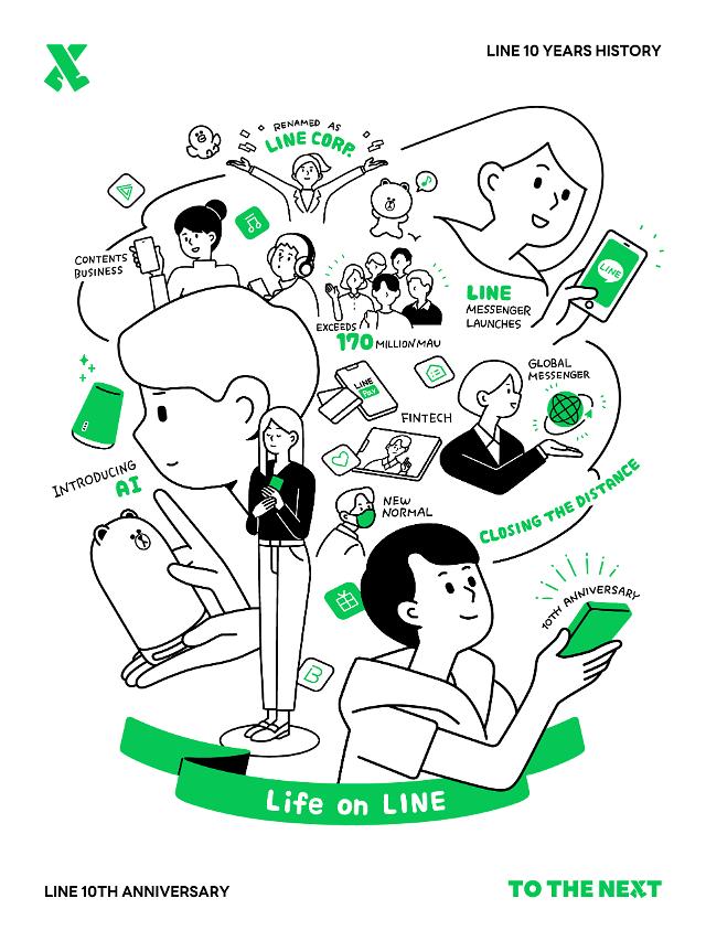 메신저 '라인' 출시 10주년... 1억8500만명이 쓰는 글로벌 생활플랫폼으로