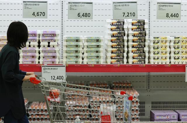 经济复苏期待增加 推动韩消费者信心指数连续6个月上扬