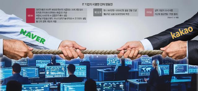"""[제2차 SW인재 대란] ③ 네이버·카카오·3N """"우리도 개발자 부족"""" 이구동성"""
