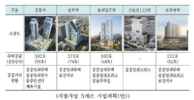 서울시 역세권 활성화 사업 확대…주택공급·비강남 균형 발전 목표