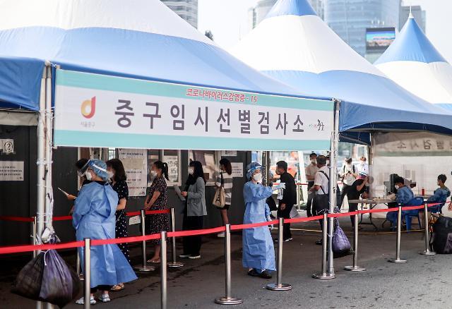 韩国新增826例新冠确诊病例 累计158549例