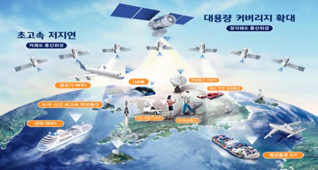 [6G 시대가 온다] 한국 6G 주도권...핵심 원천 기술 선점에 달렸다