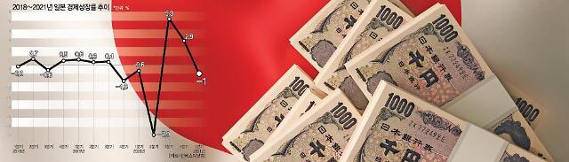 일본은행, 과감한 친환경 행보…탈탄소·경제성장 다 잡을까