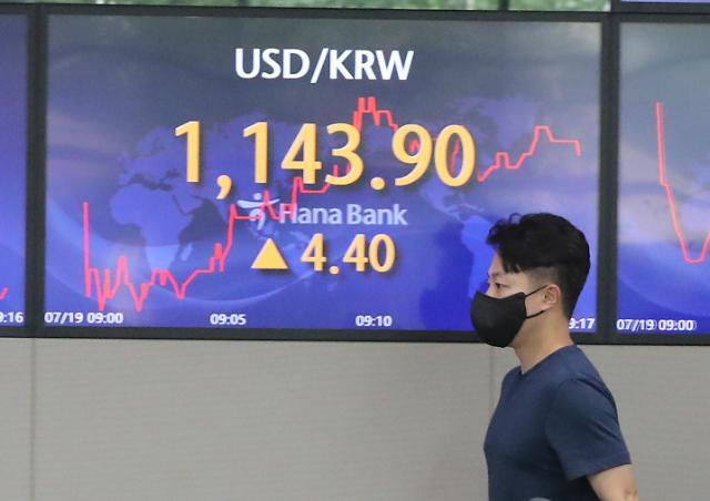 <주간 환율 전망대> `强 대 强'…한은 금리인상 vs 달러 강세